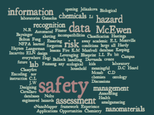 cinf wordle